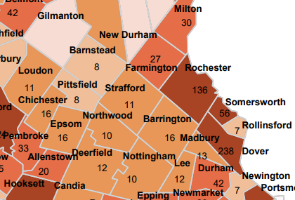 6 more Granite Staters succumb to virus, but overall death rate decline continues