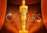 Oscars night by the numbers