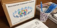 Public opinion surveys sought to help target block grant fund requests