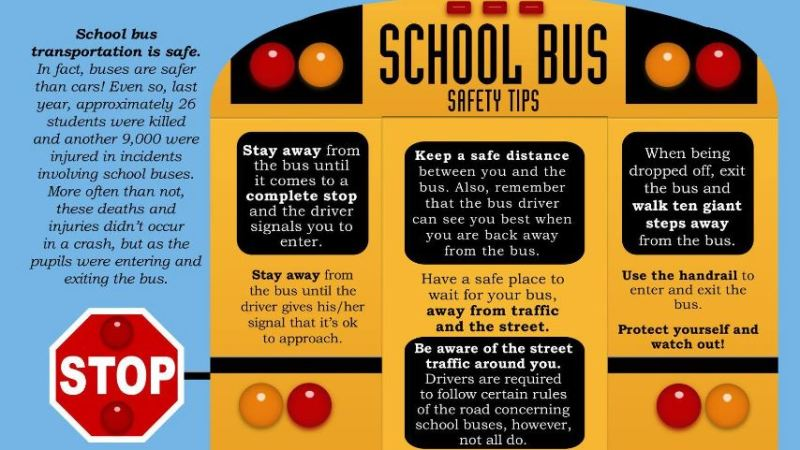 Along with the backpacks and notebooks, make sure they get their safety tips, too